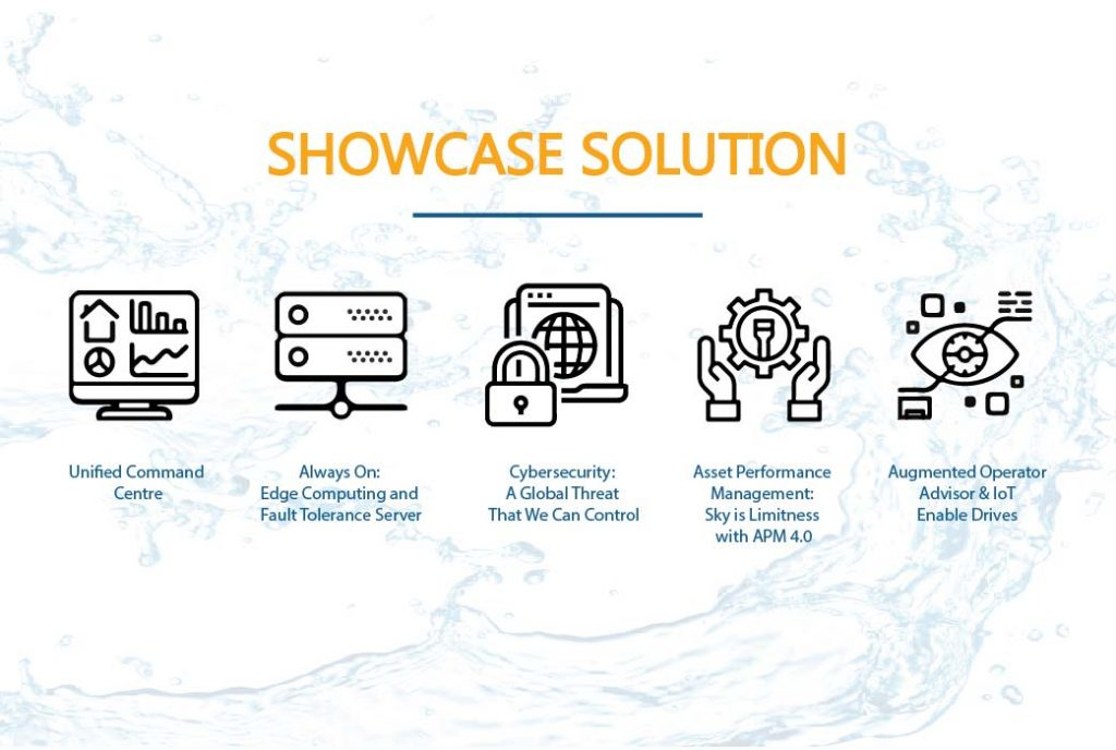 CTI MIWC Water Transformation Showcase Solution