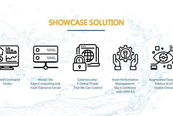 CTI MIWC Showcase Solution
